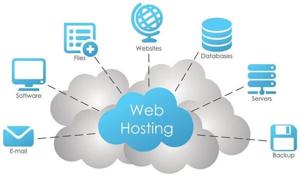 8 essential points for choosing the right hosting